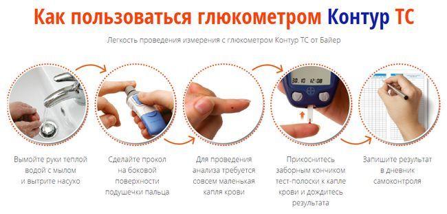 Глюкометр байєр контур тс: експрес-аналіз крові за 8 секунд