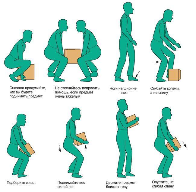 Як позбавиться від грижі хребта за допомогою спеціальних вправ?
