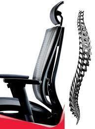 Ортопедичне крісло (стілець) - здоров`я вашої спини!