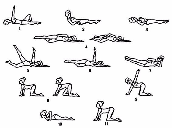 Вправи при захворюваннях жовчного міхура